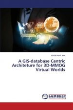 A GIS-database Centric Architeture for 3D-MMOG Virtual Worlds