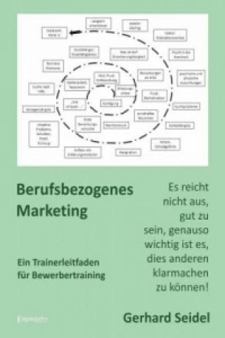 Berufsbezogenes Marketing. Ein Trainerleitfaden für Bewerbertraining