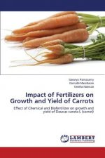 Impact of Fertilizers on Growth and Yield of Carrots