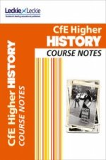 CfE Higher History Course Notes