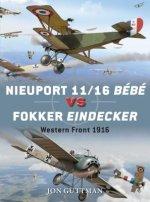 Nieuport 11/16 Bebe vs Fokker Eindecker