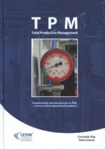TPM, Total Productive Management