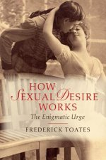 How Sexual Desire Works