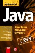 Mistrovství Java