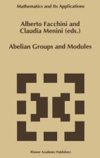 Groups & group theory