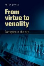 From Virtue to Venality