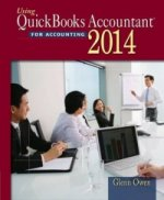 Using Quickbooks Accountant 2014