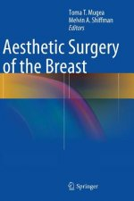 Aesthetic Surgery of the Breast