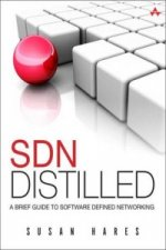 SDN Distilled
