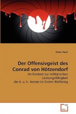 Offensivgeist des Conrad von Hoetzendorf