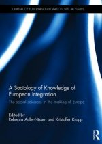 Sociology of Knowledge of European Integration