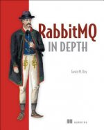 Rabitmq in Depth