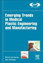 Future Trends in Medical Plastic Engineering and Manufacturing