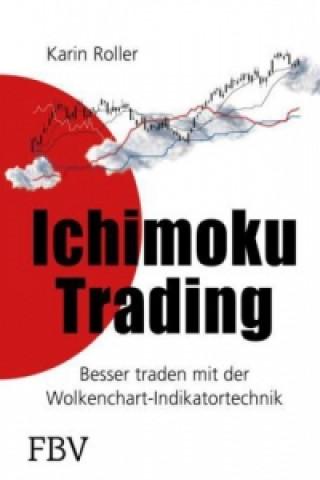Ichimoku-Trading