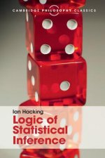 Logic of Statistical Inference
