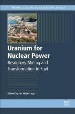 Uranium for Nuclear Power