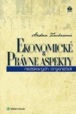 Ekonomické a právne aspekty