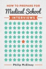 How to Succeed in Your Medical School Interview