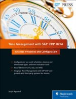Time Management with SAP