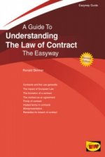 Understanding the Law of Contract