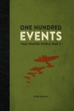 One Hundred Events That Shaped World War II