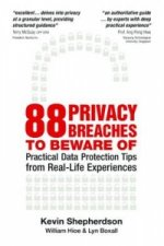 88 Privacy Breaches Everyone Should Know