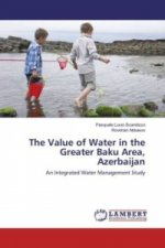 The Value of Water in the Greater Baku Area, Azerbaijan