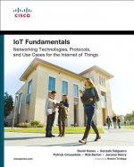 IoT Fundamentals