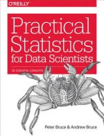 Statistics for Data Scientists