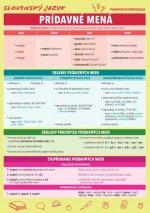 Slovenský jazyk – Prídavné mená