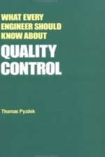 What Every Engineer Should Know About Quality Control