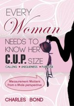 Every Woman Needs to Know Her C.U.P. Size