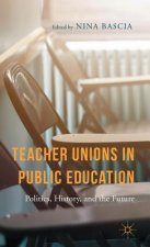 Teacher Unions in Public Education