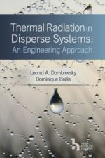 Thermal Radiation in Disperse Systems