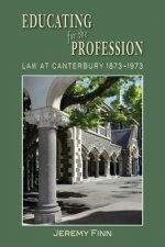 Education for the Profession