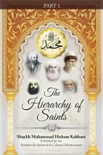Hierarchy of Saints, Part 1