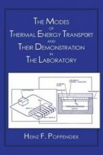 Modes of Thermal Energy Transport