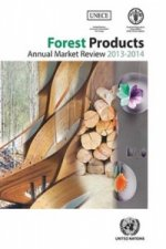 Forest Products Annual Market Review