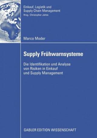 Supply Fr hwarnsysteme