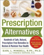Prescription Alternatives