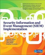 Security Information and Event Management (SIEM) Implementat