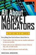 All About Market Indicators