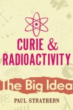 Curie and Radioactivity