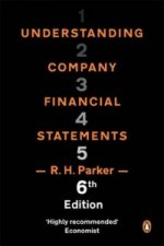 Understanding Company Financial Statements