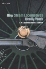 How Steam Locomotives Really Work