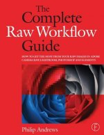 Complete Raw Workflow Guide