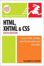 HTML, XHTML, and CSS