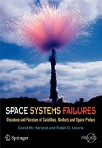 Space Systems Failures