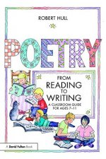 Poetry - From Reading to Writing