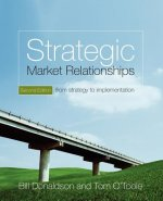 Strategic Market Relationships